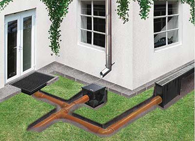 Водоотвод на дачном участке